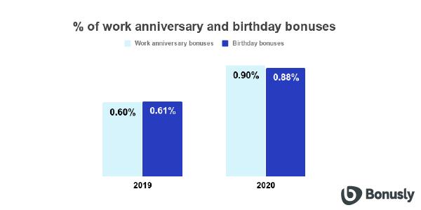 anniversary-birthdays-chart-2-01